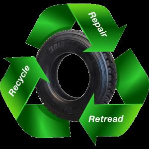 logo-recycle-repair-retread-800px